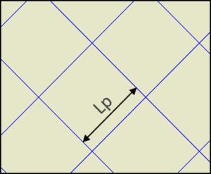 line pitch