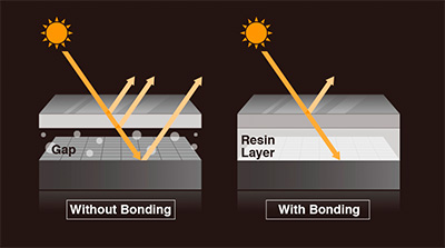 glaring optical bonding touch sensors