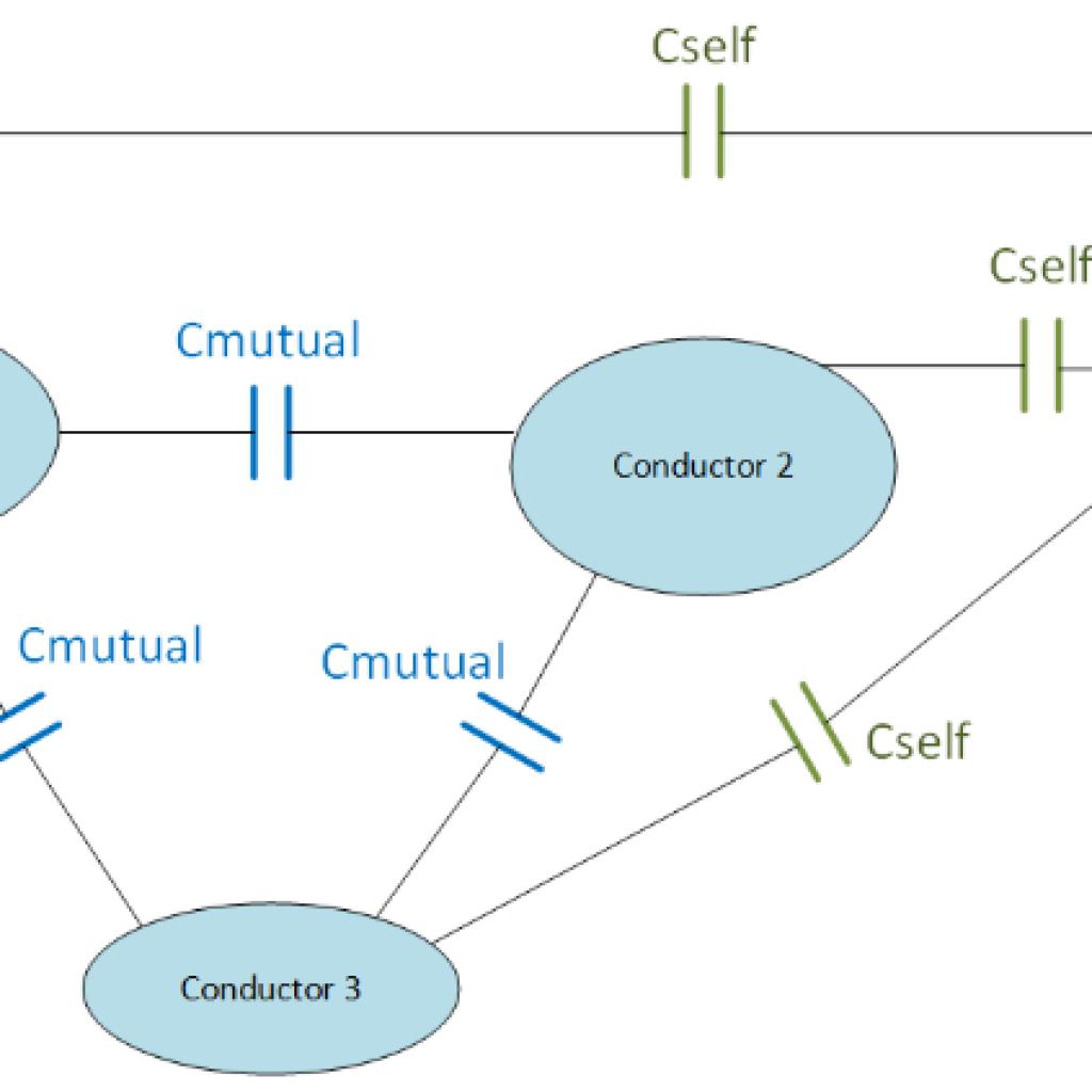 capacitance matrix