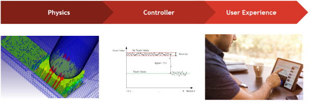 capacitive sensing touch detection