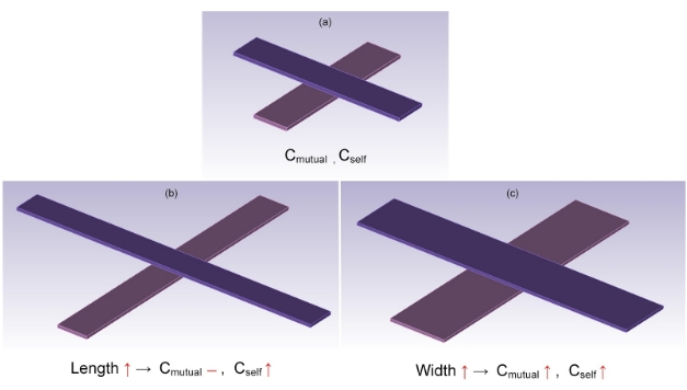capacitive touch sensor electrodes