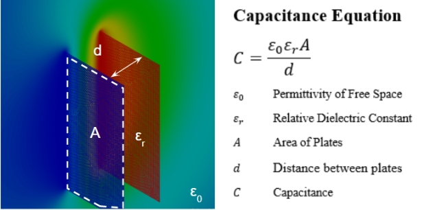 parallel plate capacitor electric field
