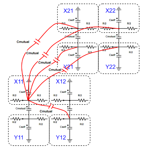 fig 21