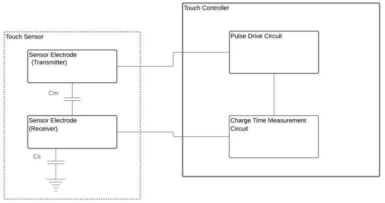 Basic Schematic Diagram 2