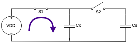 Charge transfer charge phase